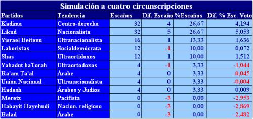 resultados-eg-2009-s04
