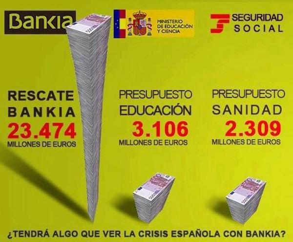 RescateBankia