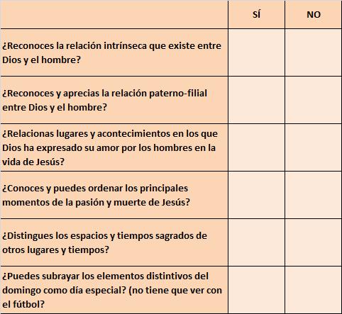 CuestionarioReligion
