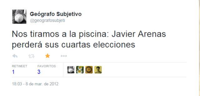 Tweet2012