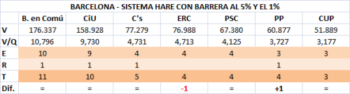 021 Barcelona 5 y 1