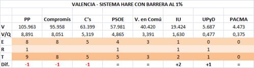 032 Valencia 1