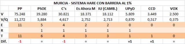 072 Murcia 1