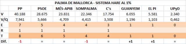 082 Palma Mallorca 1