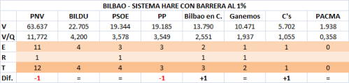 102 Bilbao 1